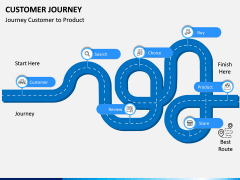 Customer Journey PPT Slide 11