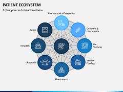 Patient Ecosystem PPT Slide 11
