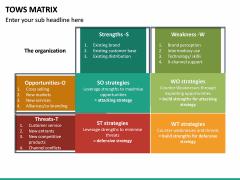 TOWS Matrix PPT Slide 13