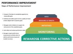 Performance Improvement PPT Slide 18