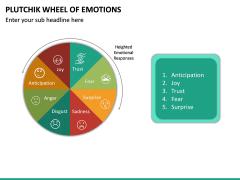 Plutchik Wheel of Emotions PPT Slide 17