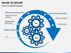 Online to Offline PPT slide 6