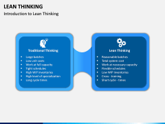 Lean Thinking PPT Slide 4