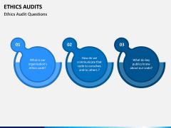 Ethics Audit PPT Slide 9