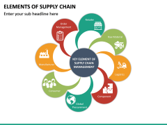 Elements of Supply Chain PPT Slide 17