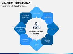 Organizational Design PPT Slide 1