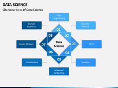 Data Science PPT Slide 16