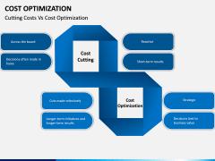 Cost Optimization PPT Slide 12