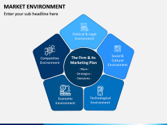 Market Environment PPT Slide 11