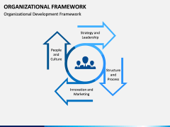 Organizational Framework PPT Slide 3