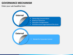 Governance Mechanism PPT Slide 3