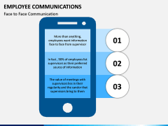 Employee Communications PPT Slide 5