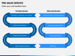 Pre Sales Service PPT Slide 7