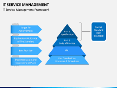 IT Service Management PPT slide 5