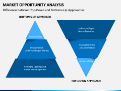 Market Opportunity PPT Slide 12