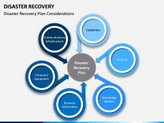 Disaster Recovery PPT Slide 5