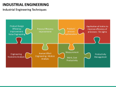 Industrial Engineering PPT Slide 25