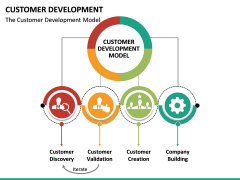 Customer Development PPT slide 13
