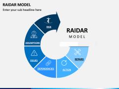RAIDAR Model PPT Slide 2