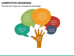 Competitive Advantage PPT Slide 31