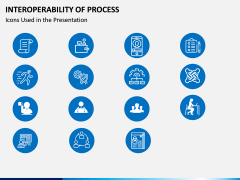 Interoperability of Processes PPT Slide 14