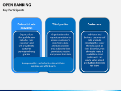 Open Banking PPT slide 16