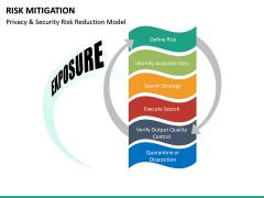 Risk Mitigation PPT Slide 20