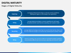 Digital Maturity PPT Slide 2