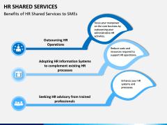 HR Shared Services PPT Slide 13