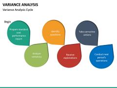 Variance Analysis PPT Slide 19