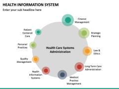 Health Information System PPT slide 25