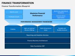 Finance Transformation PPT Slide 3