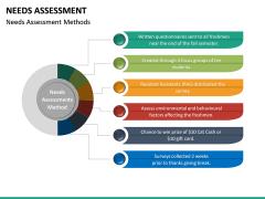 Needs Assessment PPT Slide 32