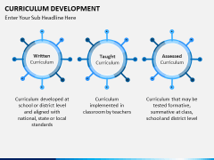 Curriculum development PPT slide 18