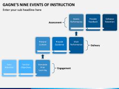 Gagne's Nine Events of Instruction PPT Slide 4