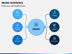 Brand Experience PPT Slide 12