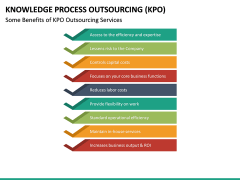 Knowledge Process Outsourcing (KPO) PPT Slide 32