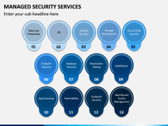 Managed Security Services PPT Slide 10