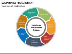 Sustainable Procurement PPT Slide 18