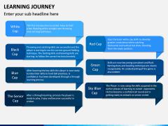 Learning Journey PPT Slide 12