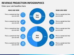Revenue Projection Infographics PPT Slide 2