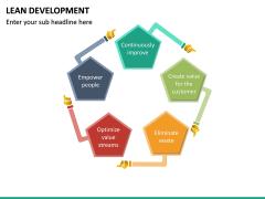 Lean Development PPT Slide 20