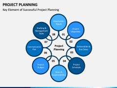 Project Planning PPT Slide 9