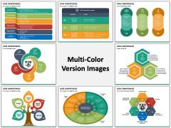 Core Competencies PPT Slide MC Combined