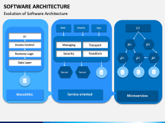 Software Architecture PPT Slide 8