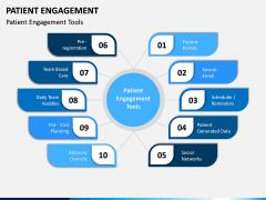 Patient Engagement PPT Slide 12