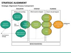 Strategic Alignment PPT Slide 33