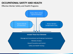 Occupational Safety and Health PPT Slide 13