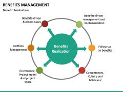 Benefits management PPT slide 23