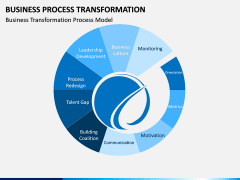 Business Process Transformation PPT Slide 4